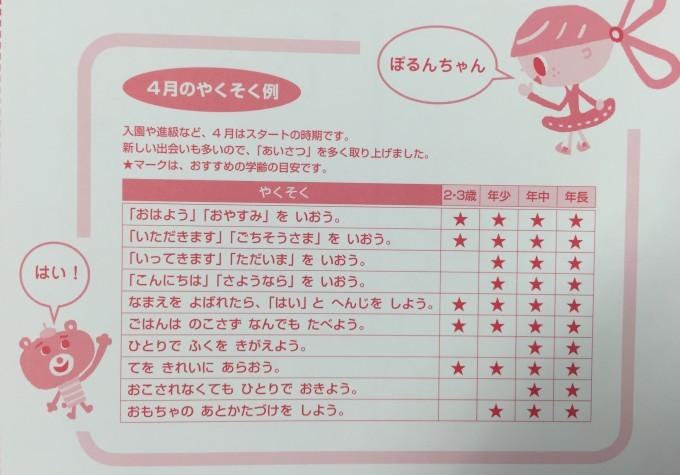 幼児ポピー4月号 (10)
