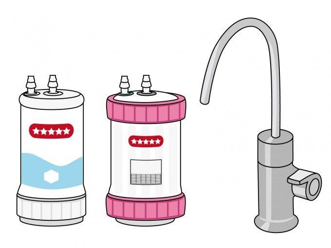 浄水器とウォーターサーバーとペットボトル (2)